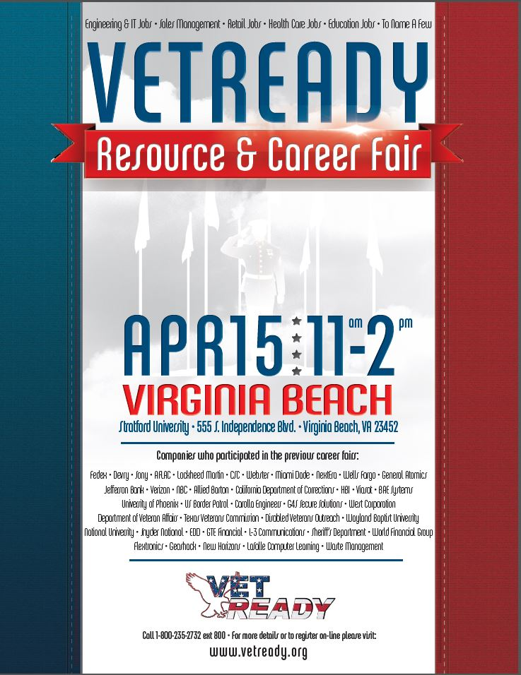 Aerotek Virginia Beach Va